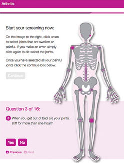 Women's Arthritis Screening Tool